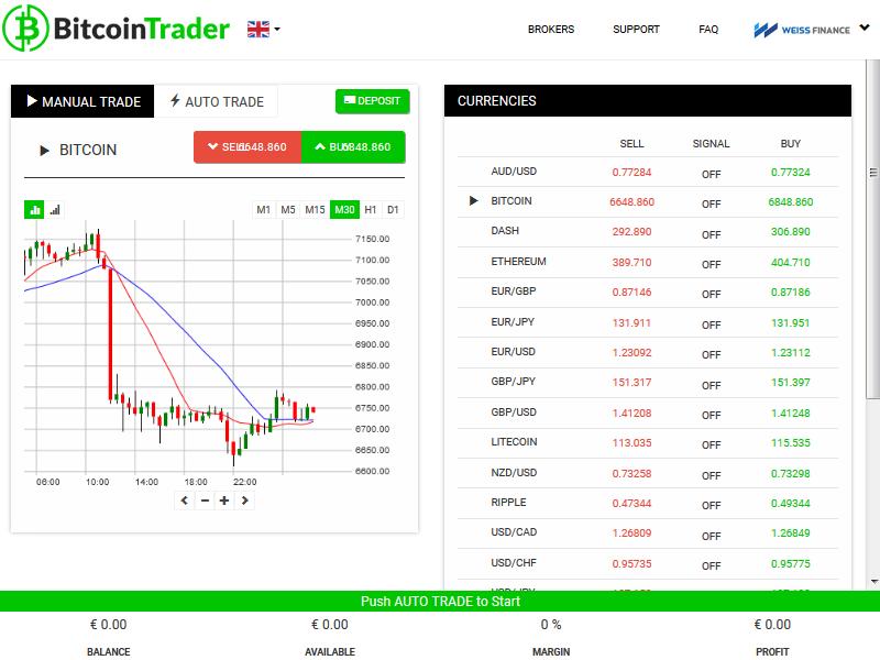Bitcoin Trader 1.0