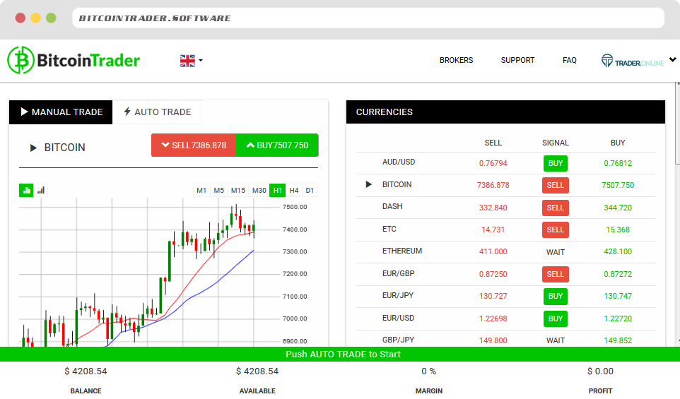 Pekerjaan Bitcoin trade, Pekerjaan | Freelancer